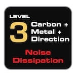HDMI Carbon 48 ND Level icon